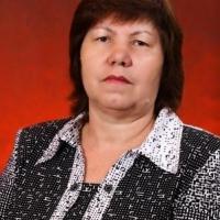 Учитель математики Евглевская В.И.